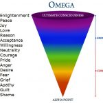 Alpha Omega Consciousness NEW 150dpi