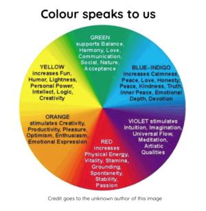 Colour speaks to you wheel